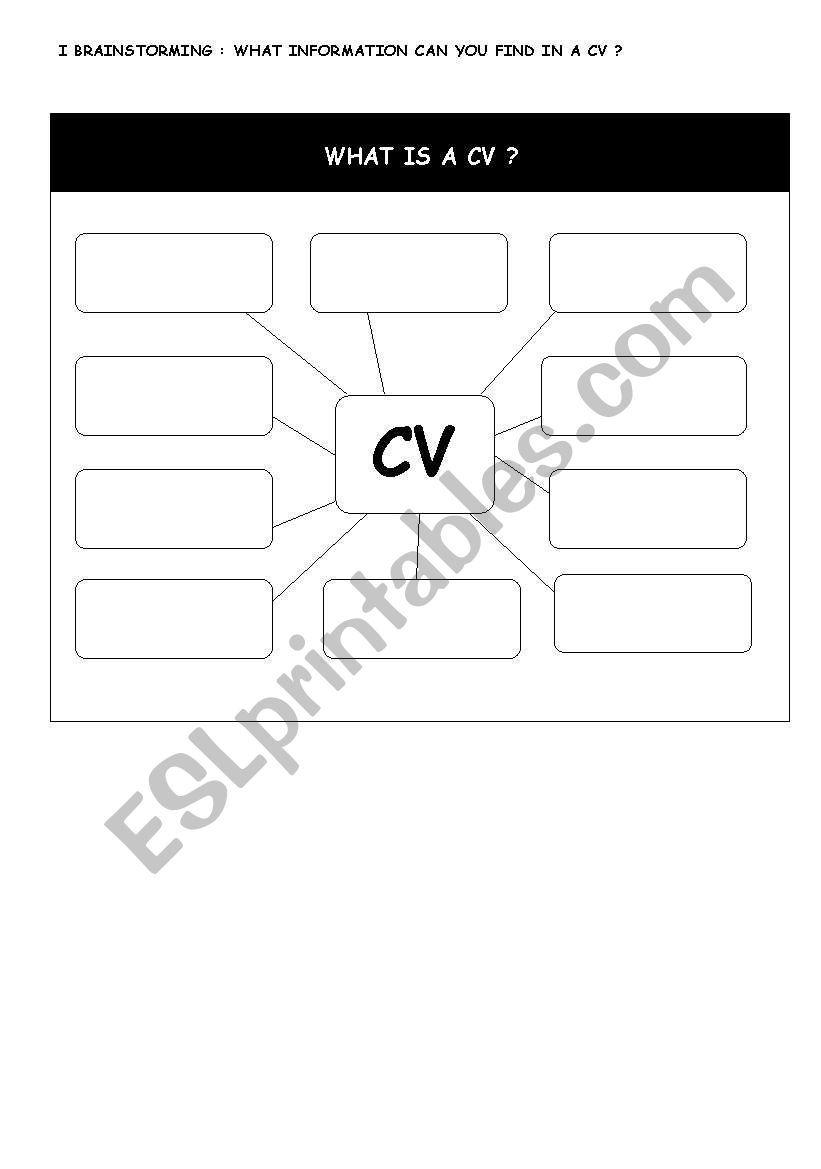Writing My Cv Worksheet | Anglais | Writing Worksheets, My Cv