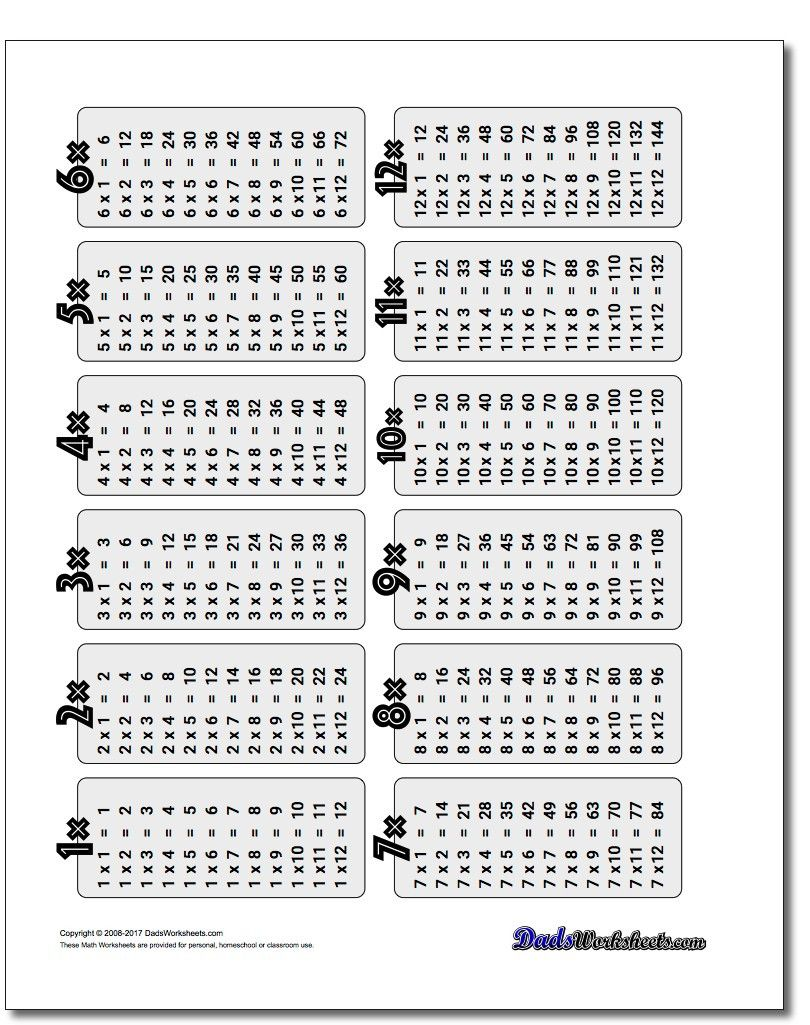 Times Table Chart Up To 100 New 3rd Grade Math Worksheets Stock On